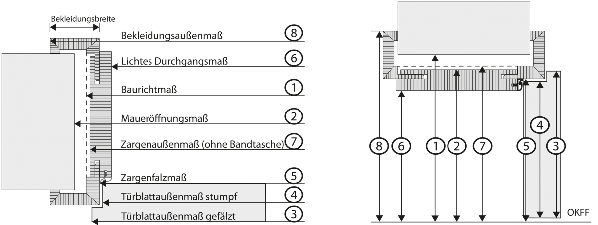 Innentüren maße  Wandöffnungen und Türen für den Wohnungsbau - LOBO Türen